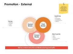 Label Identity Design Promotion External Ppt PowerPoint Presentation Infographics Guide PDF