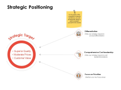 Label Identity Design Strategic Positioning Ppt PowerPoint Presentation Inspiration Template PDF