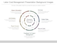 Labor Cost Management Presentation Background Images