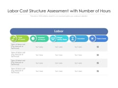 Labor Cost Structure Assessment With Number Of Hours Ppt PowerPoint Presentation File Brochure PDF