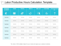 Labor Productive Hours Calculation Template Ppt PowerPoint Presentation Pictures Layouts