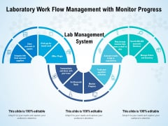 Laboratory Work Flow Management With Monitor Progress Ppt PowerPoint Presentation Icon Graphics Example PDF