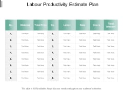 Labour Productivity Estimate Plan Ppt Powerpoint Presentation Summary Samples