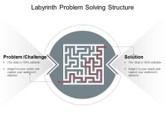Labyrinth Problem Solving Structure Ppt PowerPoint Presentation Styles Format Ideas