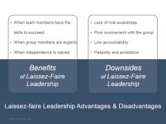 Laissez Faire Leadership Advantages And Disadvantages Ppt PowerPoint Presentation Icon