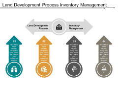 Land Development Process Inventory Management Business Commerce Ppt PowerPoint Presentation Infographic Template Themes