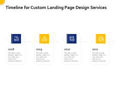 Landing Page Design And Optimization Timeline For Custom Landing Page Design Services Slides PDF
