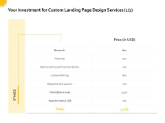 Landing Page Design And Optimization Your Investment For Custom Landing Page Design Services Planning Sample PDF