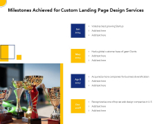 Landing Page Design Optimization Milestones Achieved For Custom Landing Page Design Services Background PDF