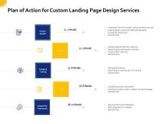 Landing Page Design Optimization Plan Of Action For Custom Landing Page Design Services Portrait PDF
