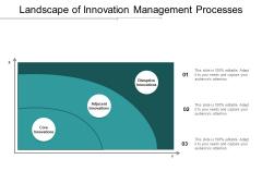Landscape Of Innovation Management Processes Ppt PowerPoint Presentation Show Background