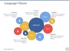 Language I Know Ppt PowerPoint Presentation Portfolio Slides
