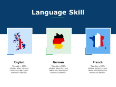 Language Skill Ppt Powerpoint Presentation Professional Model