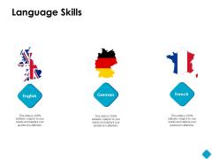 Language Skills Management Ppt PowerPoint Presentation Pictures Visuals