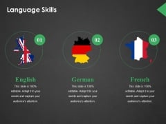 Language Skills Ppt PowerPoint Presentation Outline Format