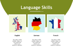 Language Skills Ppt PowerPoint Presentation Professional Objects