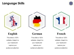 Language Skills Ppt PowerPoint Presentation Styles Good
