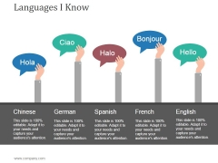 Languages I Know Ppt PowerPoint Presentation Microsoft