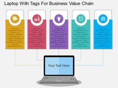 Laptop With Tags For Business Value Chain Powerpoint Template