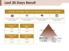 Last 30 Days Result Ppt Powerpoint Presentation Gallery Graphics Design