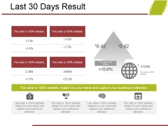 Last 30 Days Result Ppt PowerPoint Presentation Layouts Professional