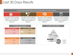 Last 30 Days Results Ppt PowerPoint Presentation Layouts Shapes