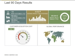 Last 90 Days Results Ppt PowerPoint Presentation Graphics