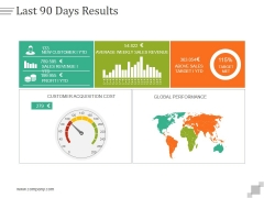 Last 90 Days Results Ppt PowerPoint Presentation Layouts