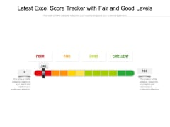 Latest Excel Score Tracker With Fair And Good Levels Ppt PowerPoint Presentation Gallery Mockup PDF