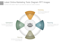 Latest Online Marketing Tools Diagram Ppt Images