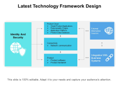 Latest Technology Framework Design Ppt PowerPoint Presentation Ideas Backgrounds PDF