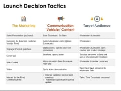 Launch Decision Tactics Ppt PowerPoint Presentation Model Examples