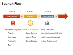 Launch Flow Ppt PowerPoint Presentation File Guidelines