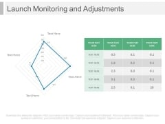 Launch Monitoring And Adjustments Ppt Slides
