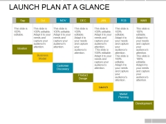 Launch Plan At A Glance Ppt PowerPoint Presentation Pictures Slideshow