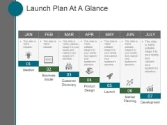 Launch Plan At A Glance Ppt PowerPoint Presentation Samples