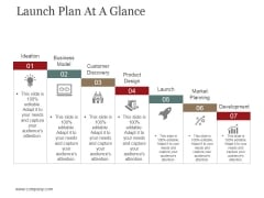 Launch Plan At A Glance Template 1 Ppt PowerPoint Presentation Slides Styles