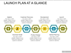 Launch Plan At A Glance Template Ppt PowerPoint Presentation Layouts Graphics Pictures