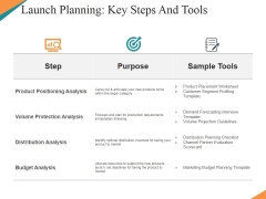 Launch Planning Key Steps And Tools Ppt PowerPoint Presentation File Pictures