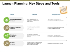Launch Planning Key Steps And Tools Ppt PowerPoint Presentation Infographic Template Inspiration