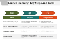 Launch Planning Key Steps And Tools Ppt PowerPoint Presentation Samples
