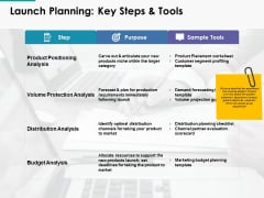 Launch Planning Key Steps And Tools Ppt Powerpoint Presentation Summary Clipart Images