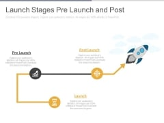 Launch Stages Pre Launch And Post Ppt Slides