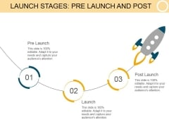 Launch Stages Pre Launch And Post Template 1 Ppt PowerPoint Presentation Portfolio
