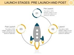 Launch Stages Pre Launch And Post Template 2 Ppt PowerPoint Presentation Good
