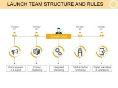 Launch Team Structure And Rules Ppt PowerPoint Presentation Example File