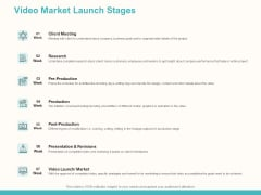 Launching Video Marketing Campaign Video Market Launch Stages Ppt Infographic Template Background Designs PDF
