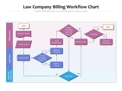 Law Company Billing Workflow Chart Ppt PowerPoint Presentation Show Inspiration PDF