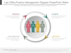 Law Office Practice Management Diagram Powerpoint Slides