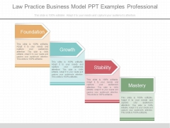 Law Practice Business Model Ppt Examples Professional